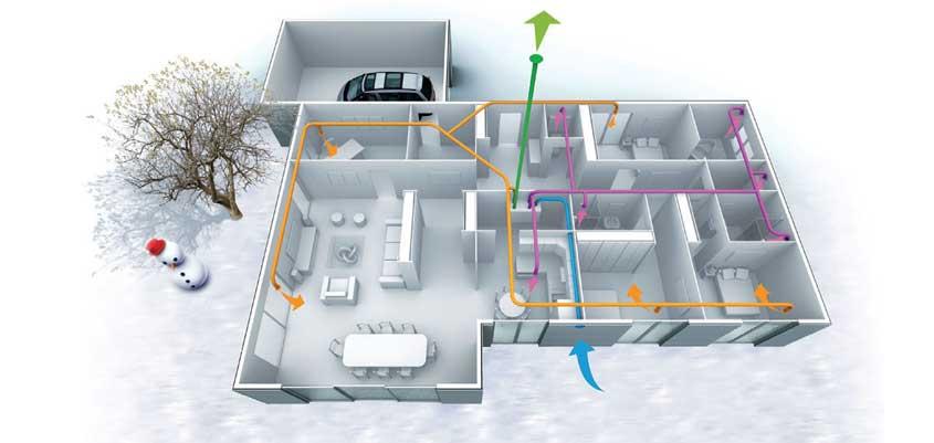 Siber ventilacion-doble-flujo